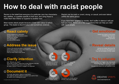 How to deal with racist people?
